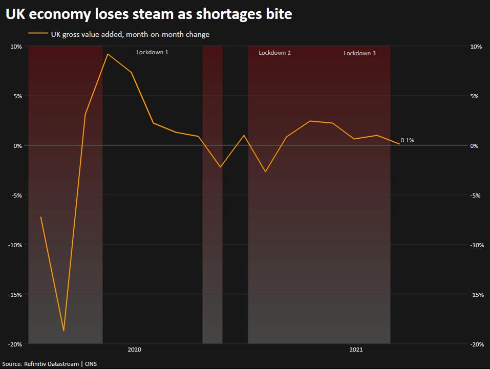 economy shortages