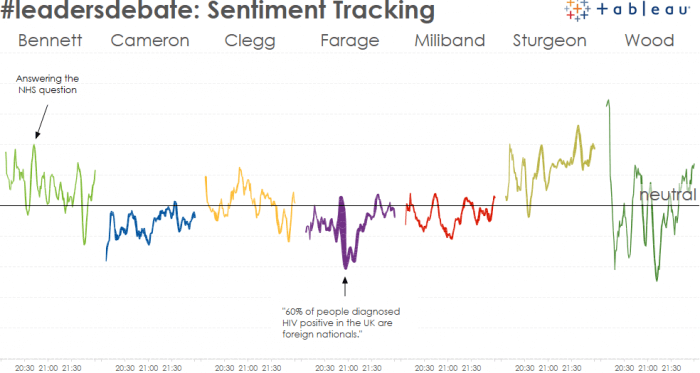sentiment tracking